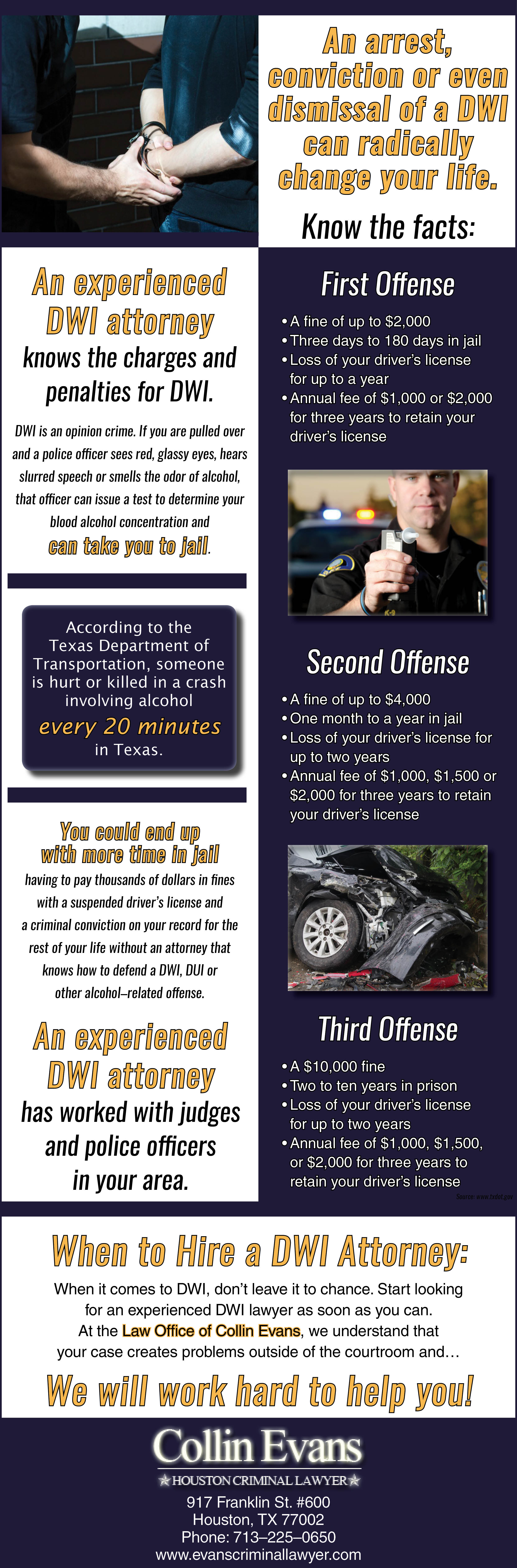 hire a dwi attorney in houston